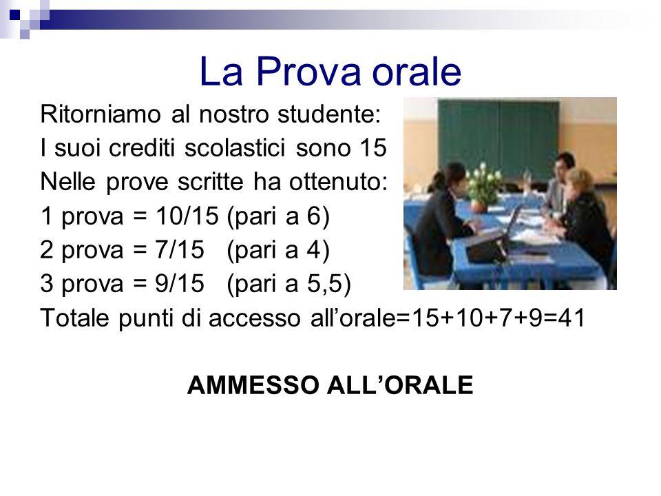 La Prova orale Ritorniamo al nostro studente: