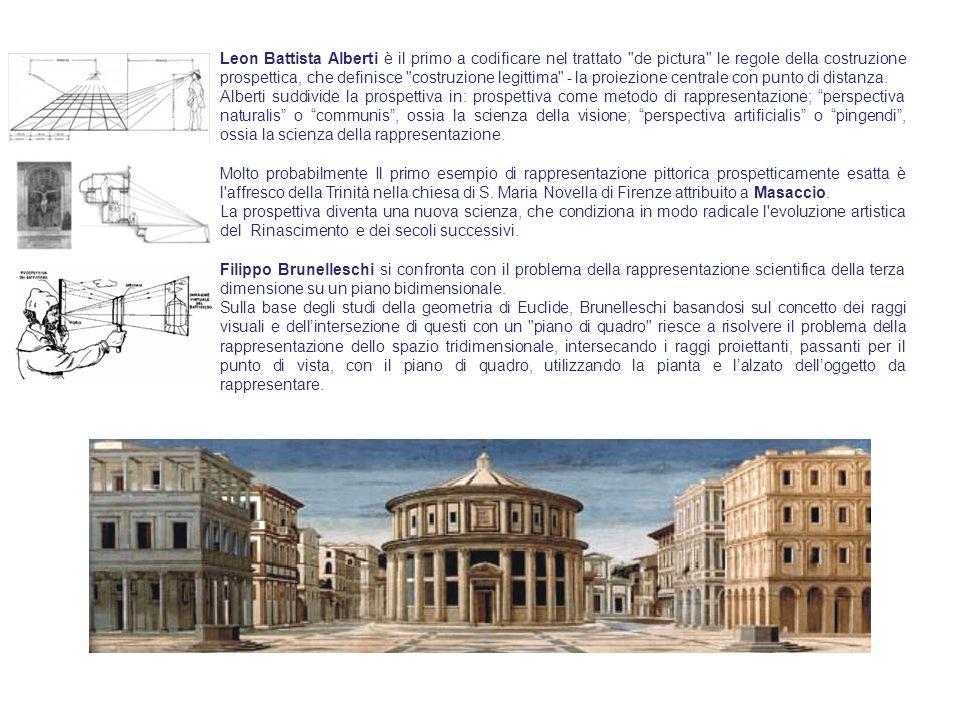 Leon Battista Alberti è il primo a codificare nel trattato de pictura le regole della costruzione prospettica, che definisce costruzione legittima - la proiezione centrale con punto di distanza.