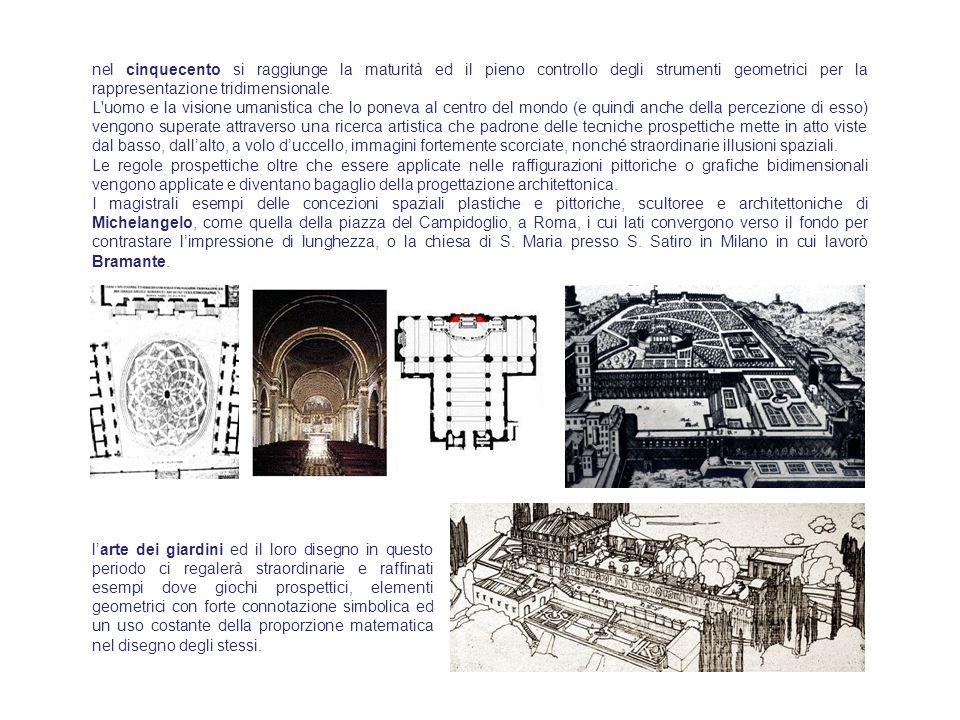 nel cinquecento si raggiunge la maturità ed il pieno controllo degli strumenti geometrici per la rappresentazione tridimensionale.