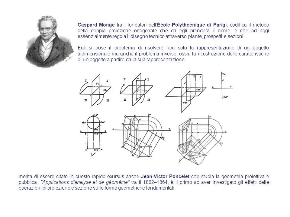 Gaspard Monge tra i fondatori dell'École Polythecnique di Parigi, codifica il metodo della doppia proiezione ortogonale che da egli prenderà il nome, e che ad oggi essenzialmente regola il disegno tecnico attraverso piante, prospetti e sezioni.