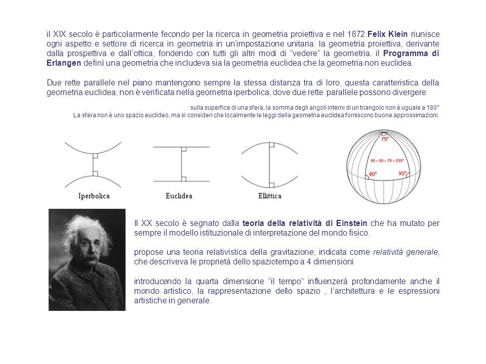 il XIX secolo è particolarmente fecondo per la ricerca in geometria proiettiva e nel 1872 Felix Klein riunisce ogni aspetto e settore di ricerca in geometria in un'impostazione unitaria: la geometria proiettiva, derivante dalla prospettiva e dall'ottica, fondendo con tutti gli altri modi di vedere la geometria. il Programma di Erlangen definì una geometria che includeva sia la geometria euclidea che la geometria non euclidea.