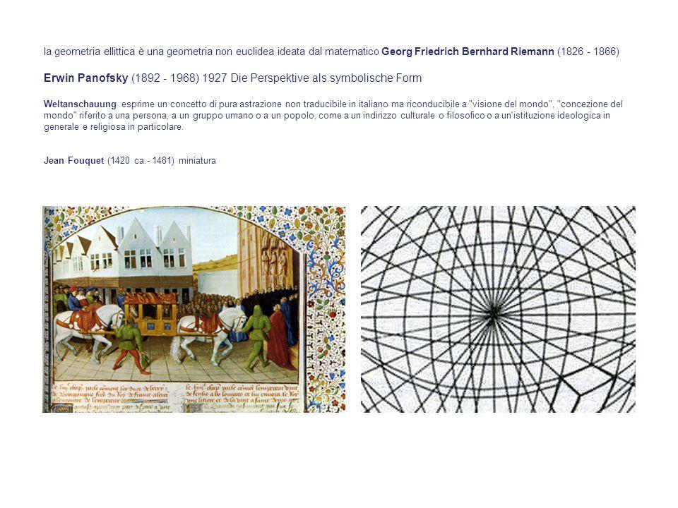 Erwin Panofsky (1892 - 1968) 1927 Die Perspektive als symbolische Form