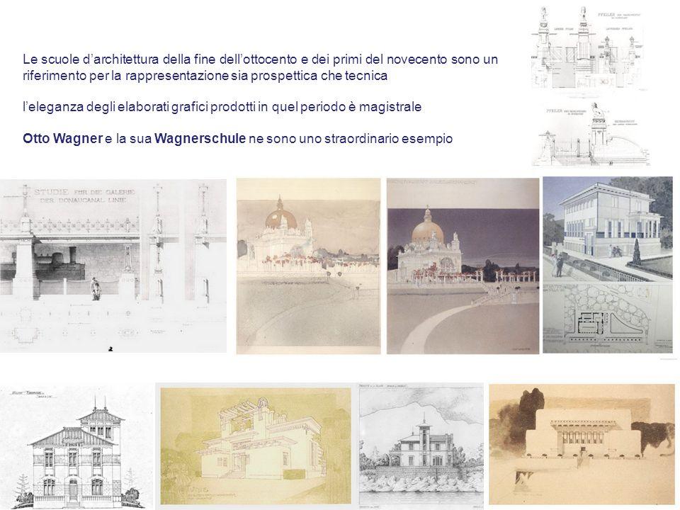 Le scuole d'architettura della fine dell'ottocento e dei primi del novecento sono un riferimento per la rappresentazione sia prospettica che tecnica