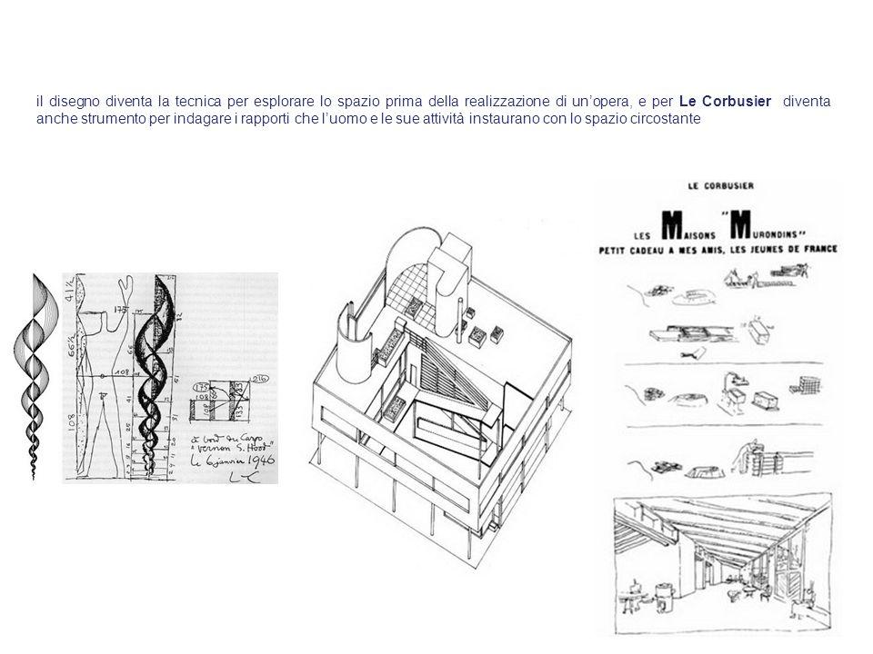 il disegno diventa la tecnica per esplorare lo spazio prima della realizzazione di un'opera, e per Le Corbusier diventa anche strumento per indagare i rapporti che l'uomo e le sue attività instaurano con lo spazio circostante
