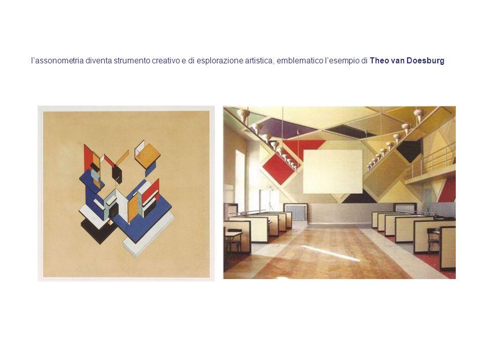 l'assonometria diventa strumento creativo e di esplorazione artistica, emblematico l'esempio di Theo van Doesburg