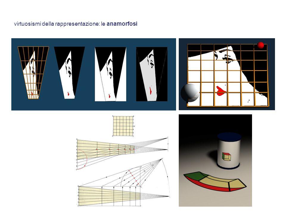 virtuosismi della rappresentazione: le anamorfosi
