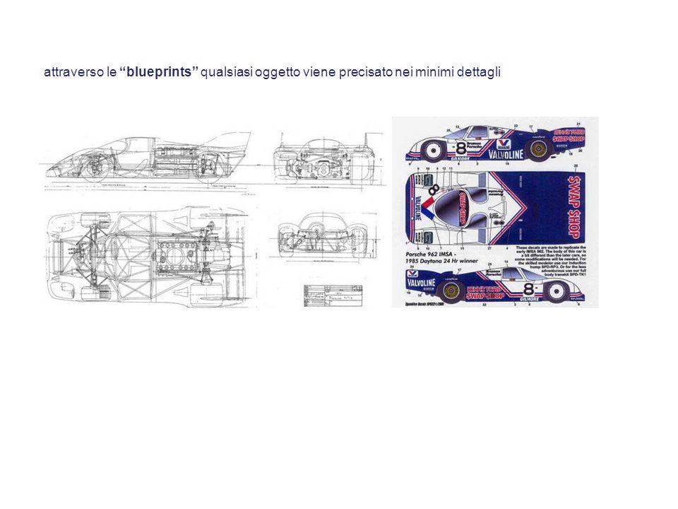 attraverso le blueprints qualsiasi oggetto viene precisato nei minimi dettagli