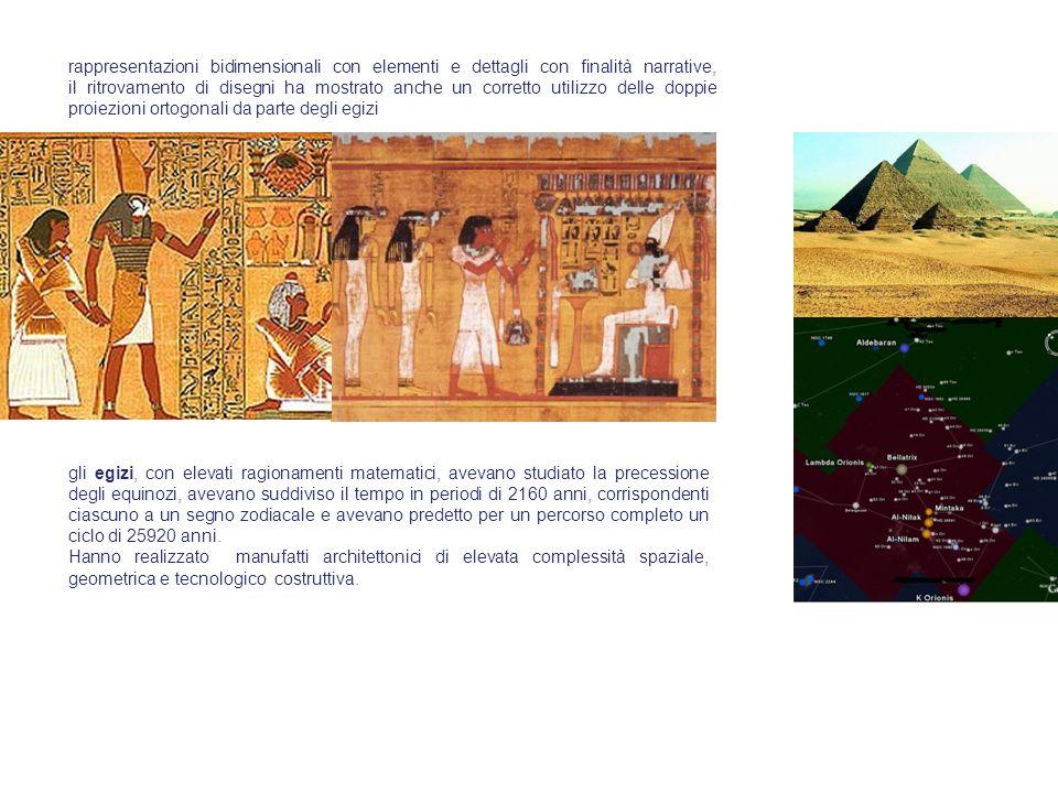 rappresentazioni bidimensionali con elementi e dettagli con finalità narrative, il ritrovamento di disegni ha mostrato anche un corretto utilizzo delle doppie proiezioni ortogonali da parte degli egizi