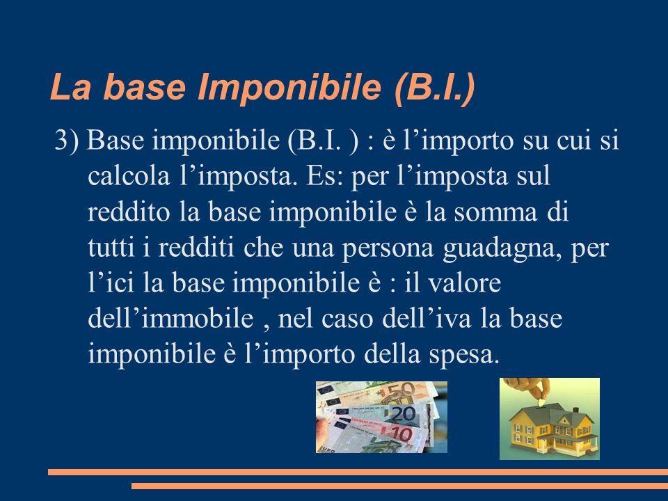 La base Imponibile (B.I.)