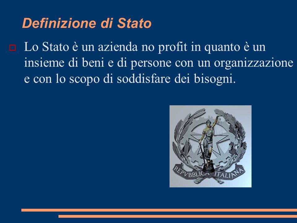 Definizione di Stato