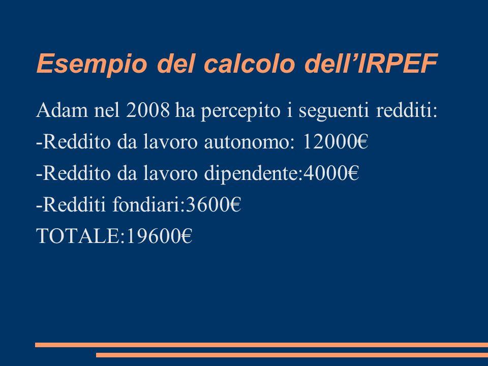Esempio del calcolo dell'IRPEF
