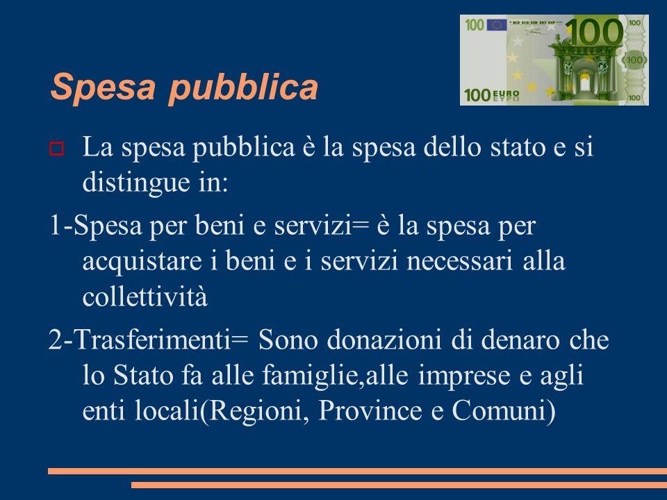 Spesa pubblica La spesa pubblica è la spesa dello stato e si distingue in: