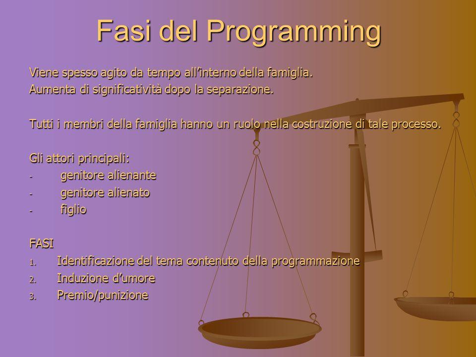 Fasi del Programming Viene spesso agito da tempo all'interno della famiglia. Aumenta di significatività dopo la separazione.