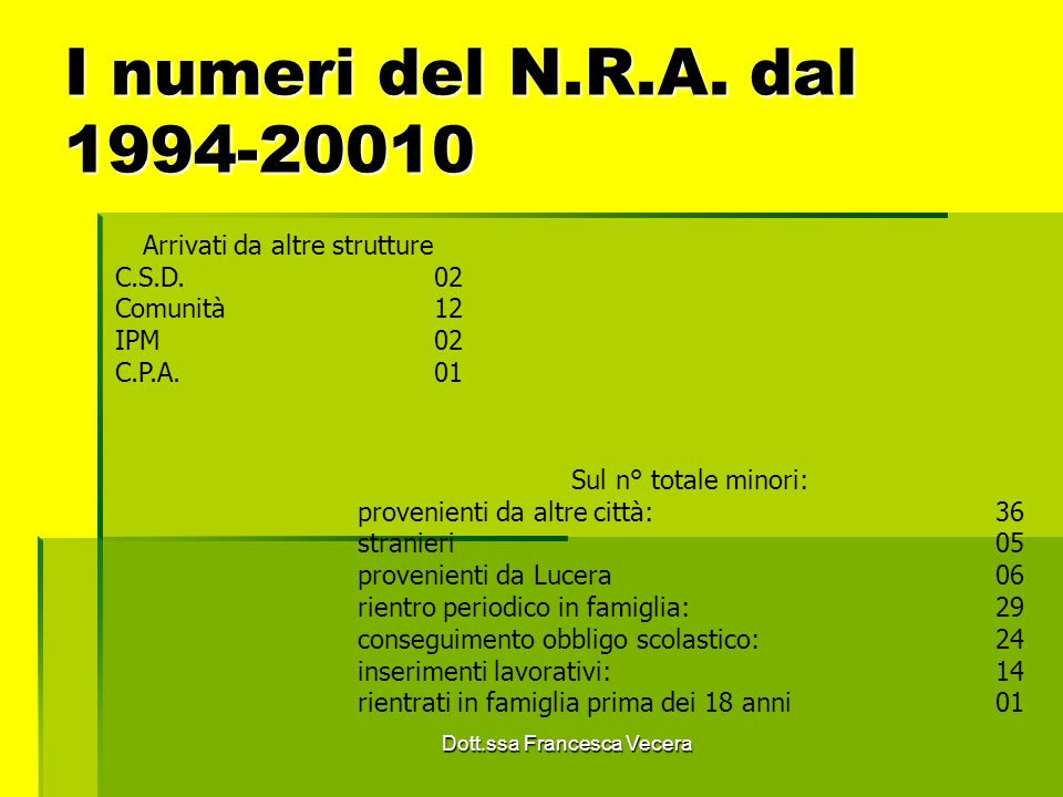 I numeri del N.R.A. dal 1994-20010 Arrivati da altre strutture