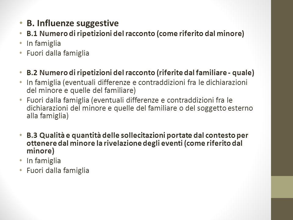 B. Influenze suggestive