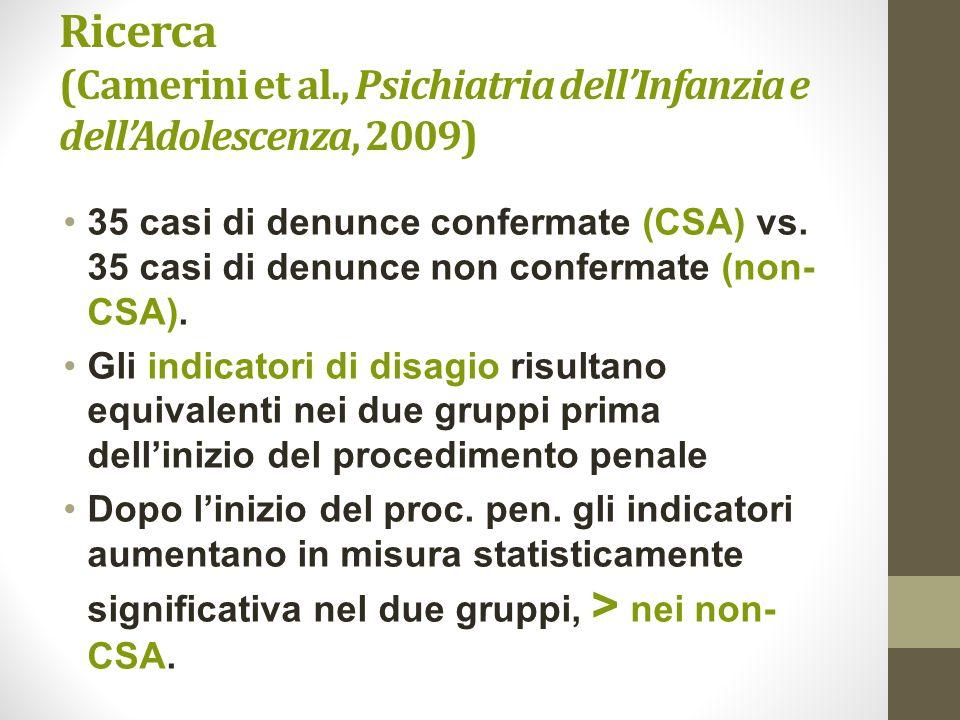 Ricerca (Camerini et al