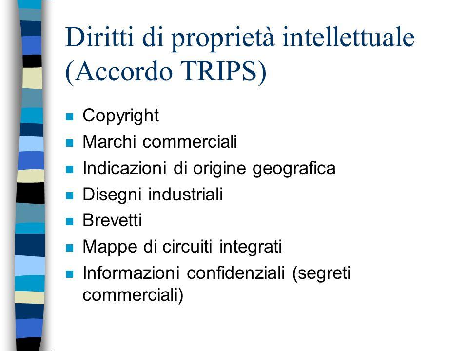 Diritti di proprietà intellettuale (Accordo TRIPS)
