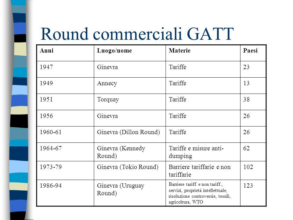 Round commerciali GATT
