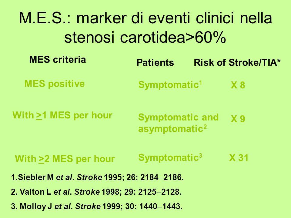 M.E.S.: marker di eventi clinici nella stenosi carotidea>60%