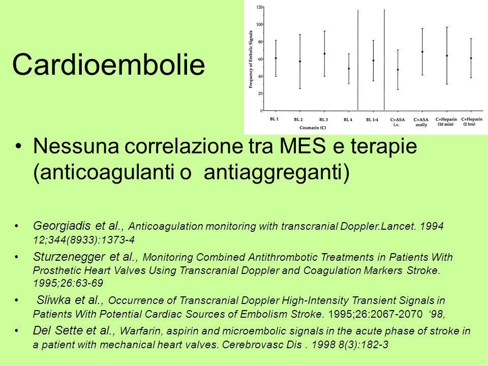 Cardioembolie Nessuna correlazione tra MES e terapie (anticoagulanti o antiaggreganti)