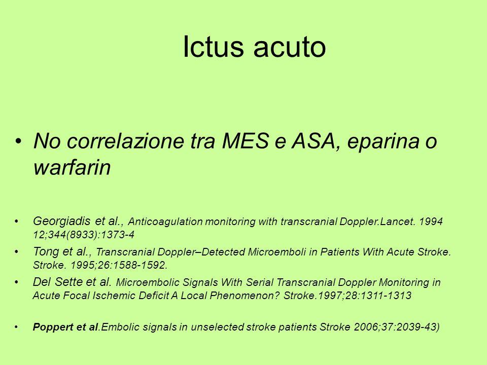 Ictus acuto No correlazione tra MES e ASA, eparina o warfarin