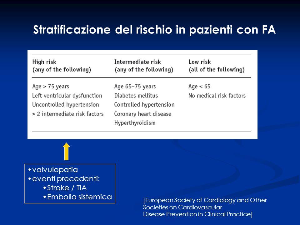 Stratificazione del rischio in pazienti con FA