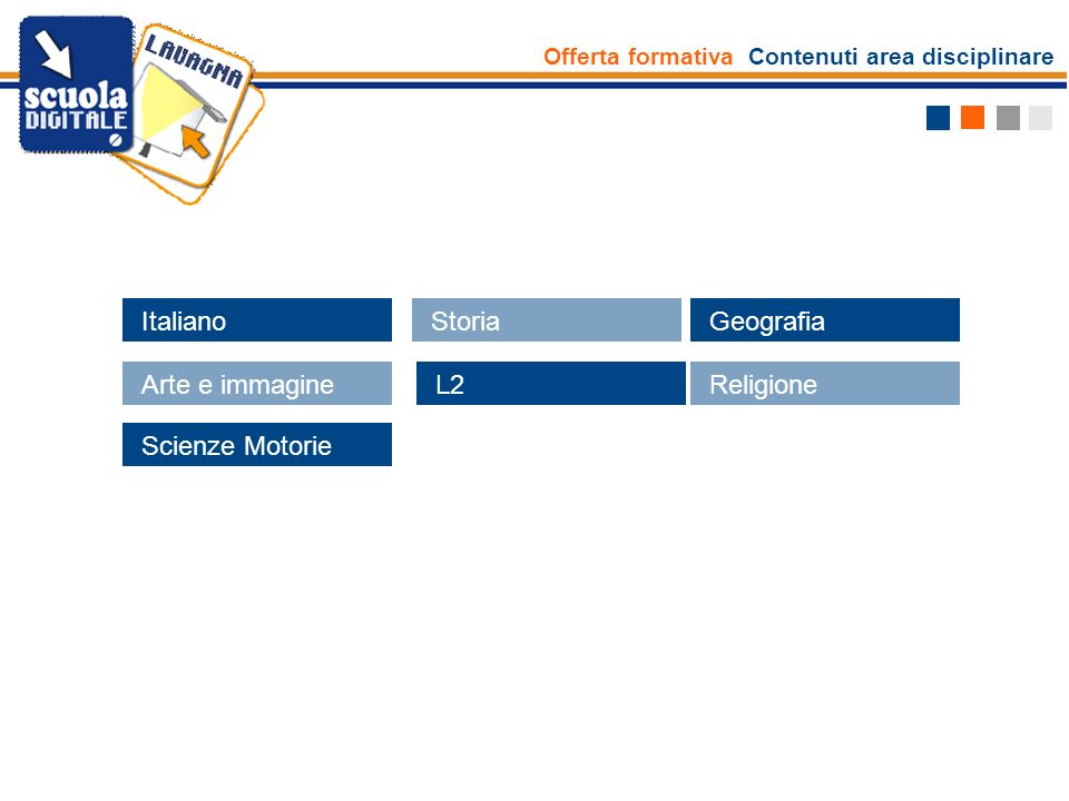 Italiano Storia Geografia Arte e immagine L2 Religione Scienze Motorie