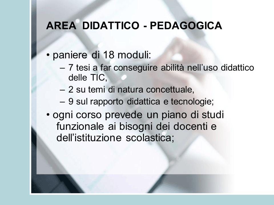 AREA DIDATTICO - PEDAGOGICA