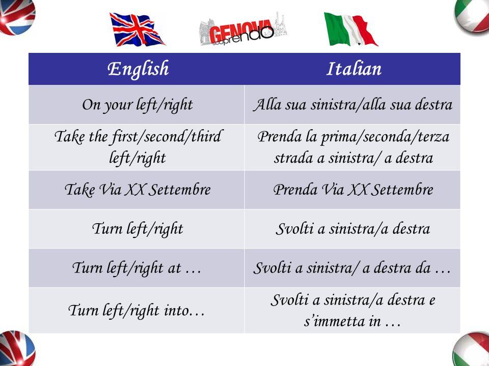 English Italian On your left/right Alla sua sinistra/alla sua destra