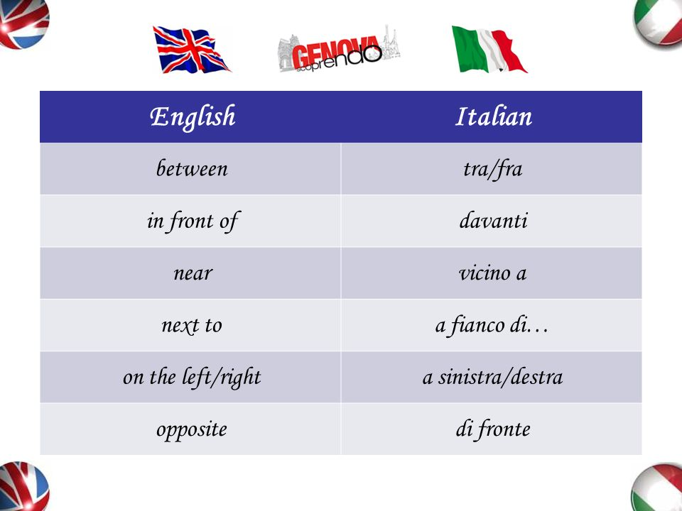 English Italian between tra/fra in front of davanti near vicino a