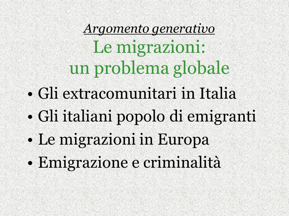Argomento generativo Le migrazioni: un problema globale