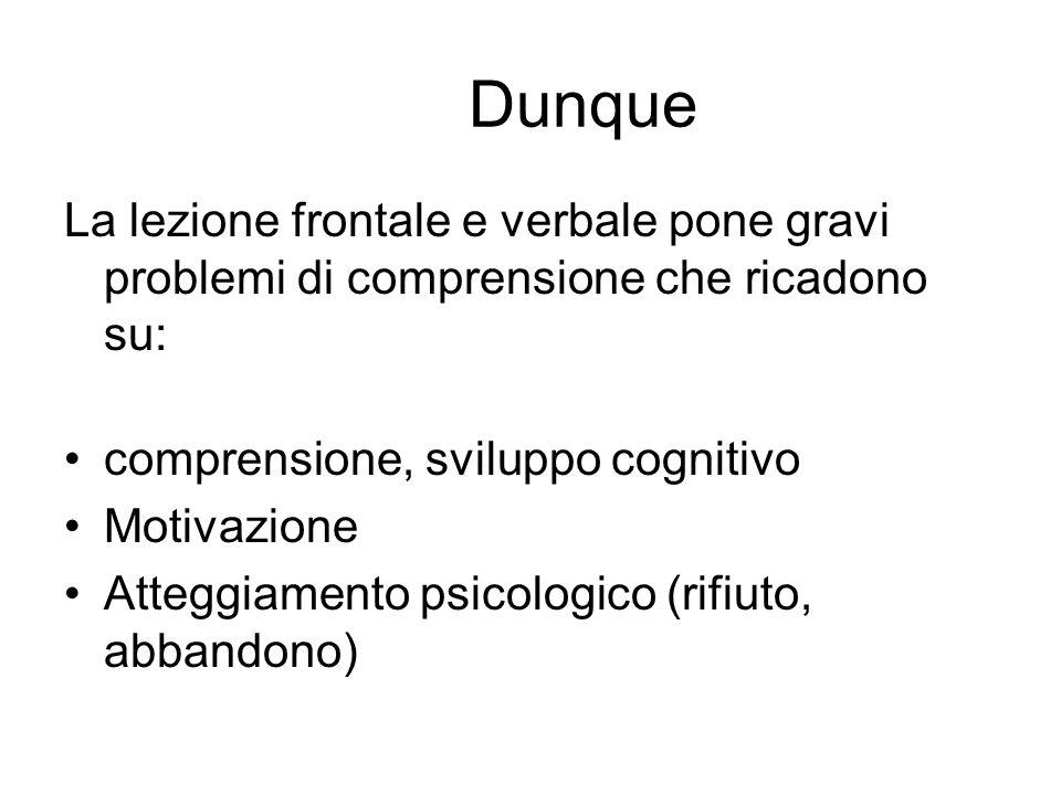 Dunque La lezione frontale e verbale pone gravi problemi di comprensione che ricadono su: comprensione, sviluppo cognitivo.