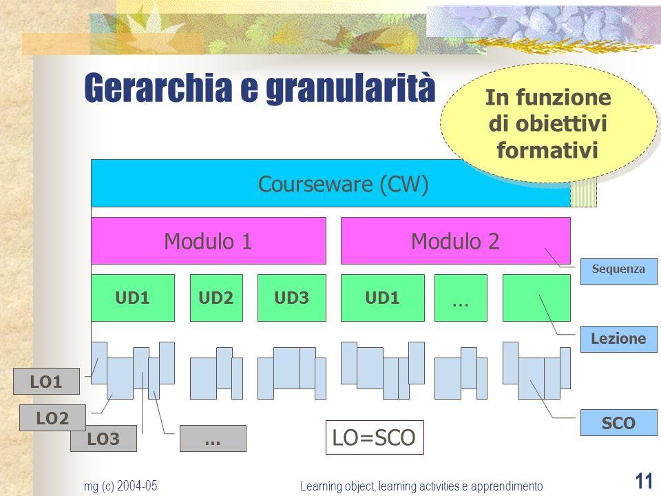 Gerarchia e granularità