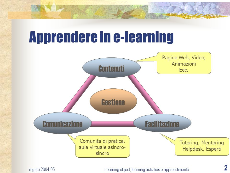 Apprendere in e-learning