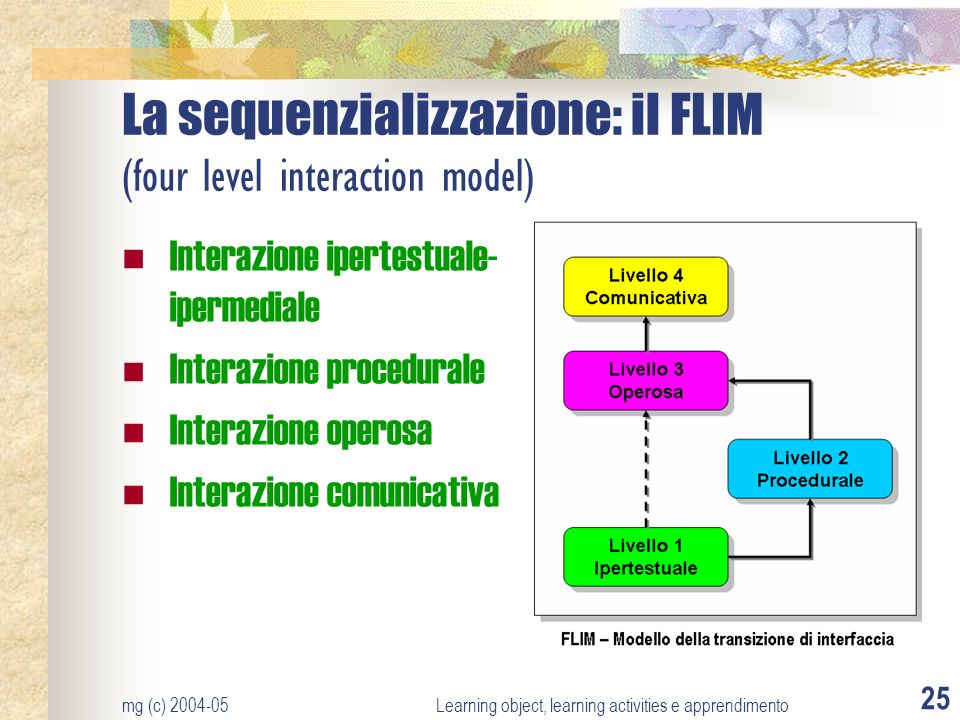 La sequenzializzazione: il FLIM (four level interaction model)