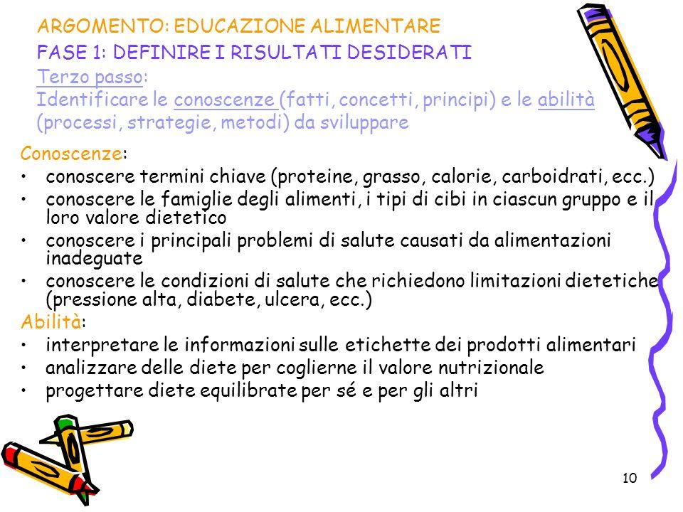 ARGOMENTO: EDUCAZIONE ALIMENTARE FASE 1: DEFINIRE I RISULTATI DESIDERATI Terzo passo: Identificare le conoscenze (fatti, concetti, principi) e le abilità (processi, strategie, metodi) da sviluppare