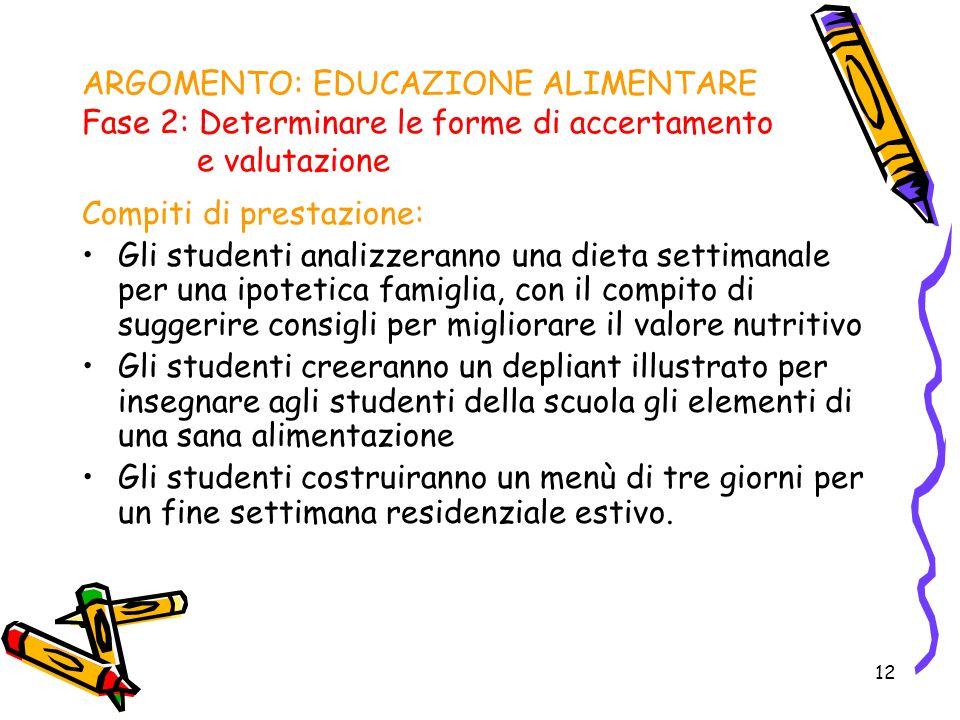 ARGOMENTO: EDUCAZIONE ALIMENTARE Fase 2: Determinare le forme di accertamento e valutazione
