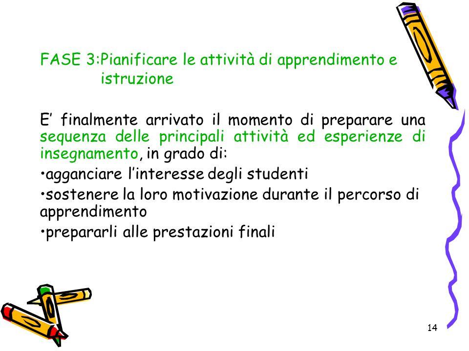 FASE 3:Pianificare le attività di apprendimento e istruzione