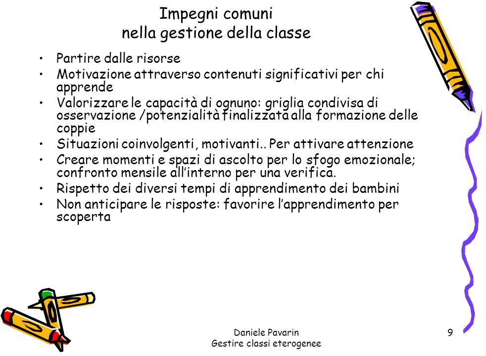 Impegni comuni nella gestione della classe