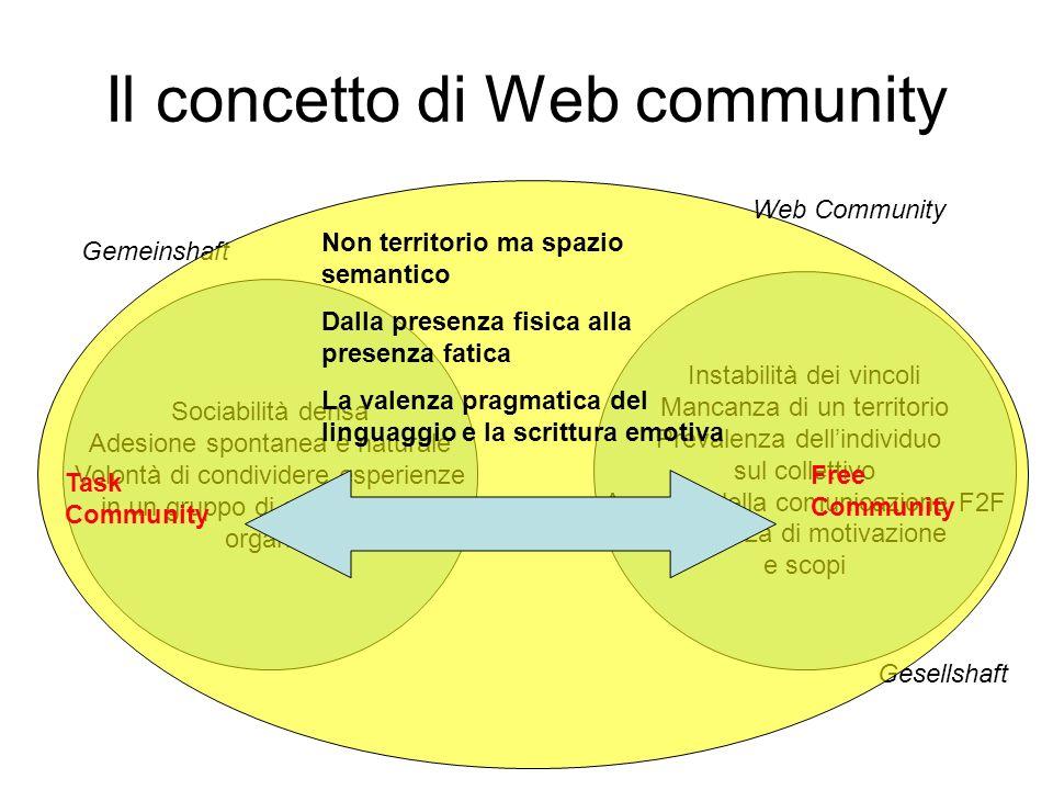 Il concetto di Web community