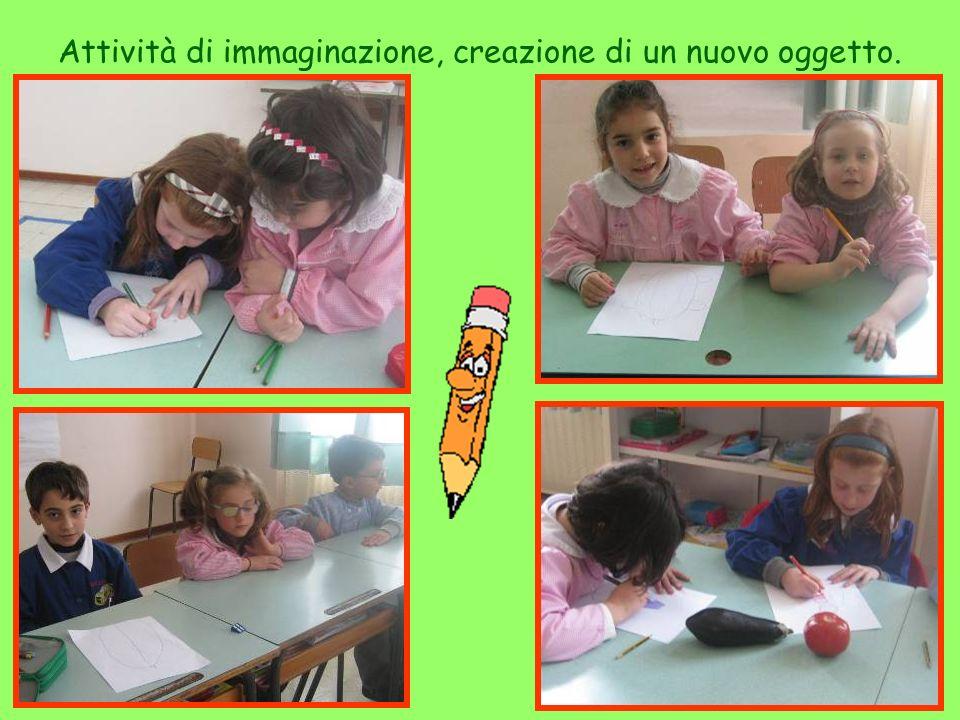 Attività di immaginazione, creazione di un nuovo oggetto.