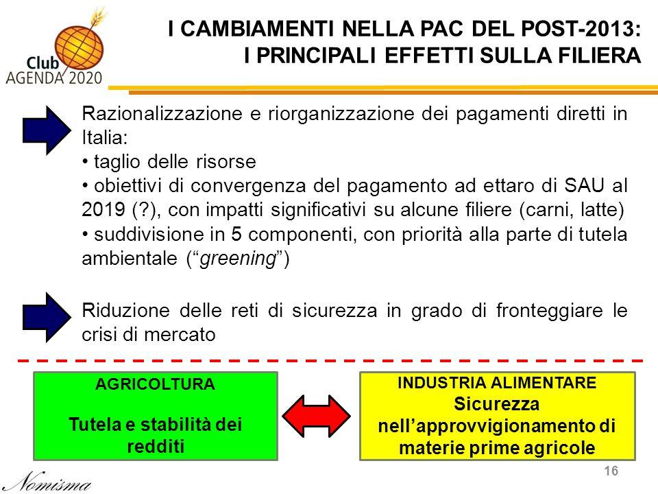 I CAMBIAMENTI NELLA PAC DEL POST-2013: I PRINCIPALI EFFETTI SULLA FILIERA