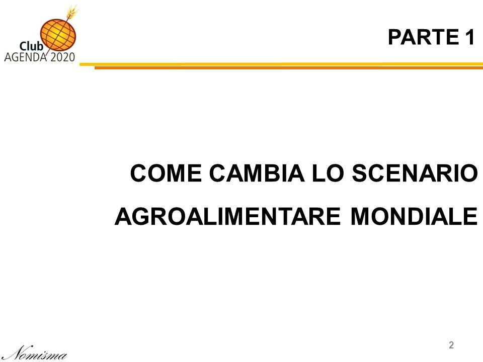 COME CAMBIA LO SCENARIO AGROALIMENTARE MONDIALE