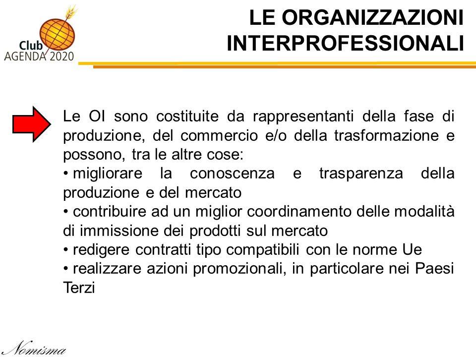 LE ORGANIZZAZIONI INTERPROFESSIONALI