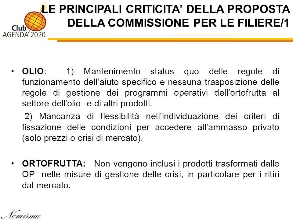 LE PRINCIPALI CRITICITA' DELLA PROPOSTA DELLA COMMISSIONE PER LE FILIERE/1