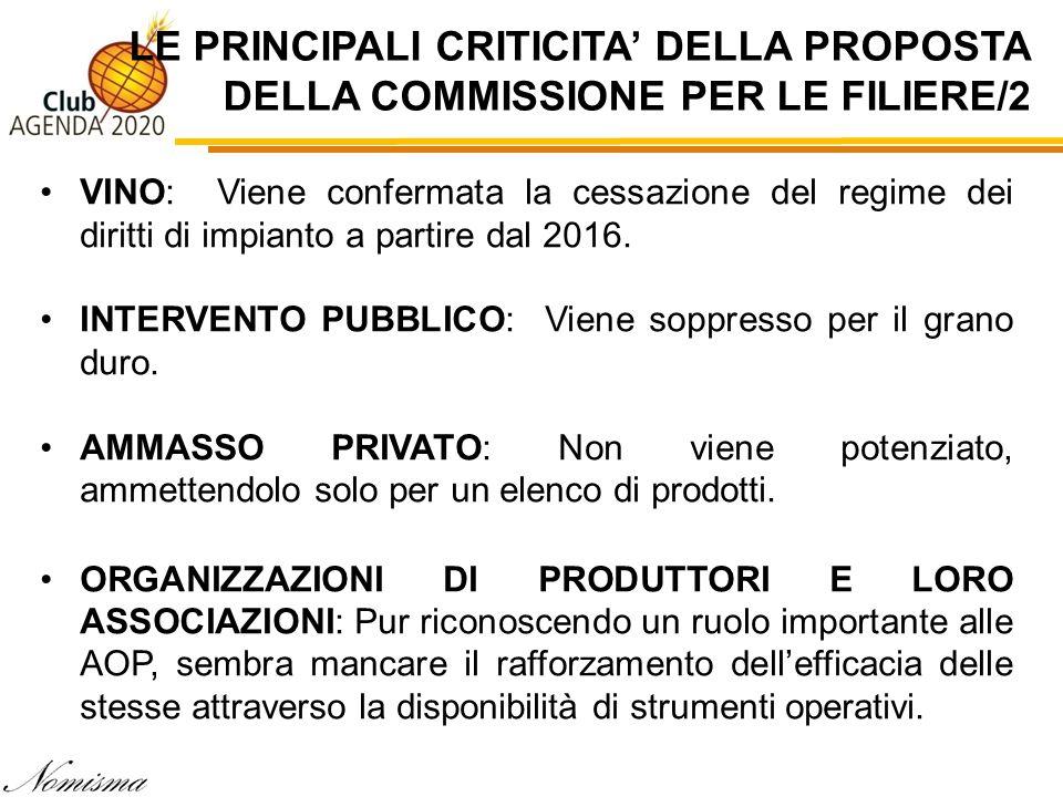 LE PRINCIPALI CRITICITA' DELLA PROPOSTA DELLA COMMISSIONE PER LE FILIERE/2