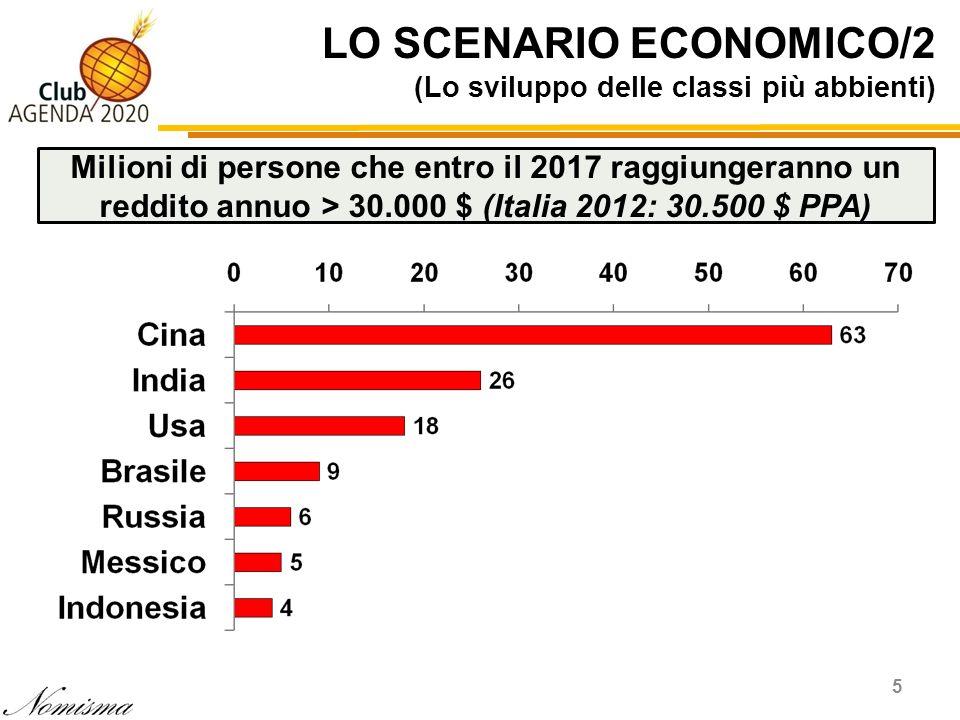 LO SCENARIO ECONOMICO/2 (Lo sviluppo delle classi più abbienti)