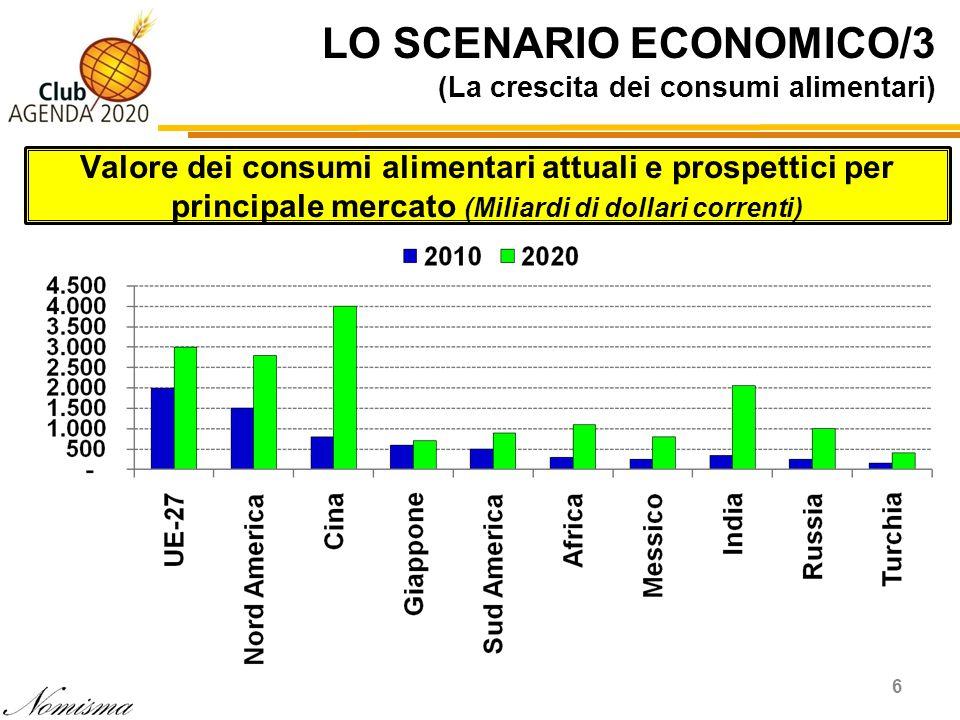 LO SCENARIO ECONOMICO/3 (La crescita dei consumi alimentari)