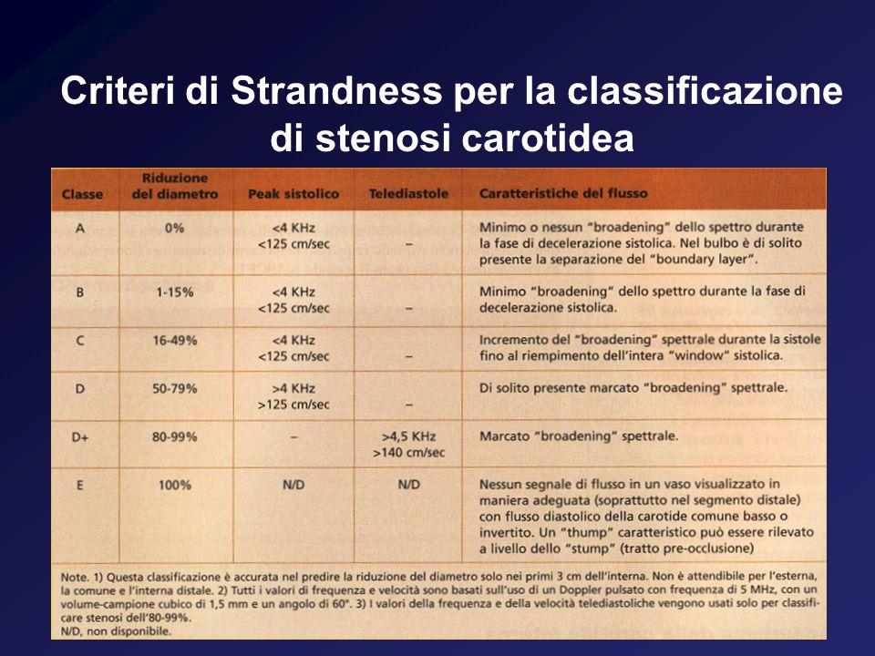 Criteri di Strandness per la classificazione di stenosi carotidea