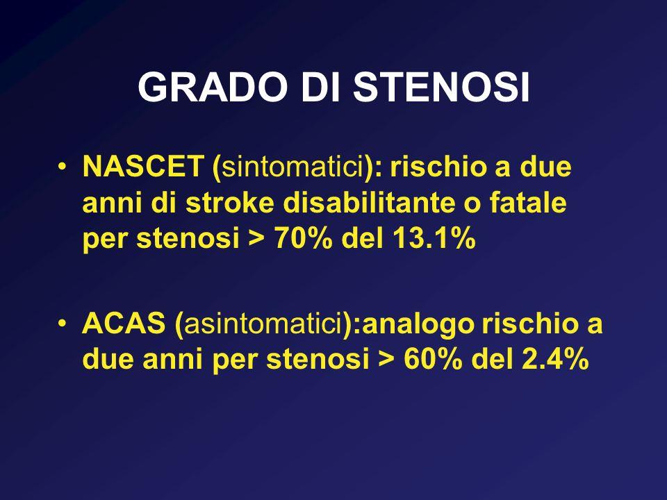 GRADO DI STENOSI NASCET (sintomatici): rischio a due anni di stroke disabilitante o fatale per stenosi > 70% del 13.1%